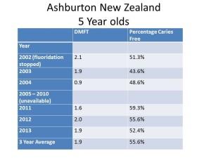 Ashburton2014